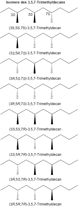 3,5,7-Trimethyldecan-Isomere